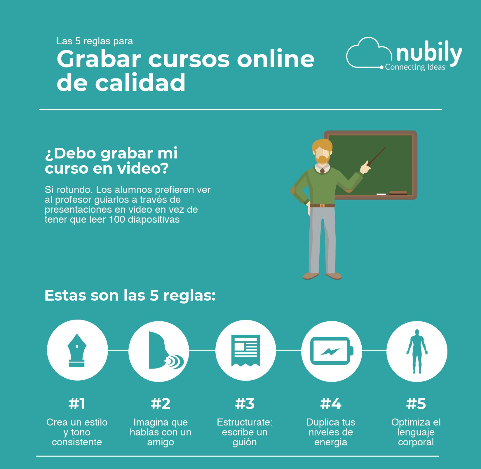 grabar cursos online